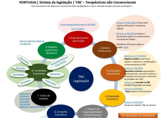 PDF Interativo - TNC regulamentação-2018(1)_pages-to-jpg-0001